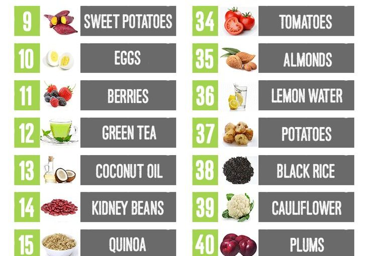 fat burning foods for weight loss www.focusfitness ….