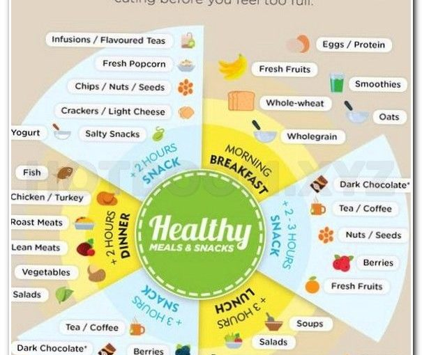 lose weight with fruit and vegetables, exercise for weight loss in fitness center, diet …