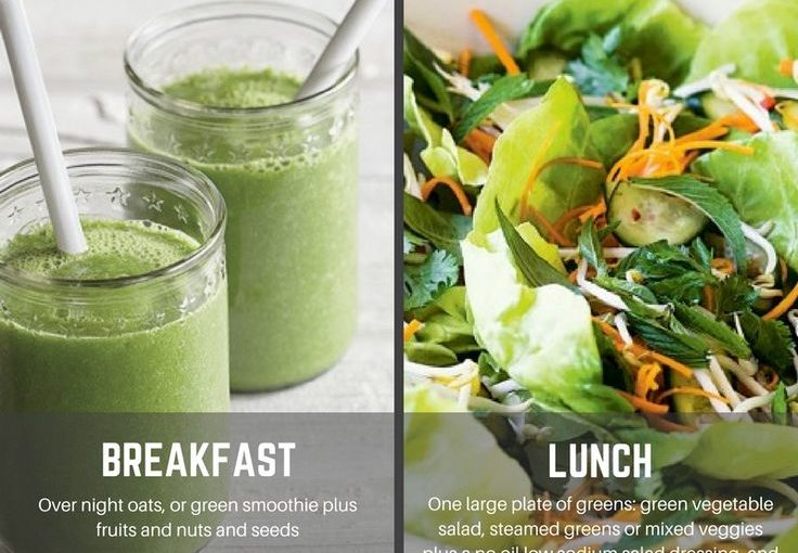 How to lose 20 pounds for 2 weeks without failing to use nutritional guidelines created …