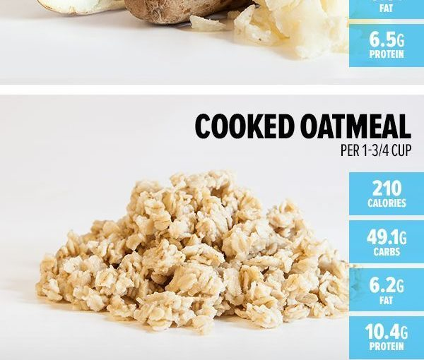 Find out Interesting information about >>> Measurement of your macros: What 50 g carbohydrates …