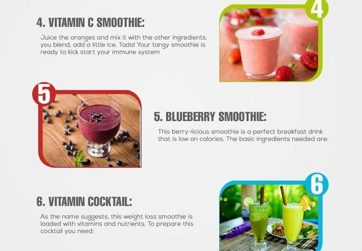 How to Make Healthy Smoothies at Home to Loss 25 Healthy Green Smoothie R …