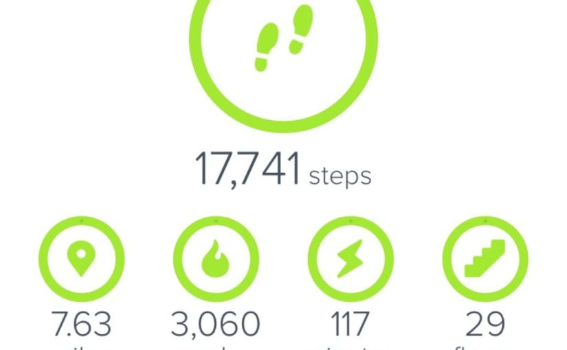 Not bad considering I worked all day #steps #fitbit # fitbitcharge2 #walking #wo …