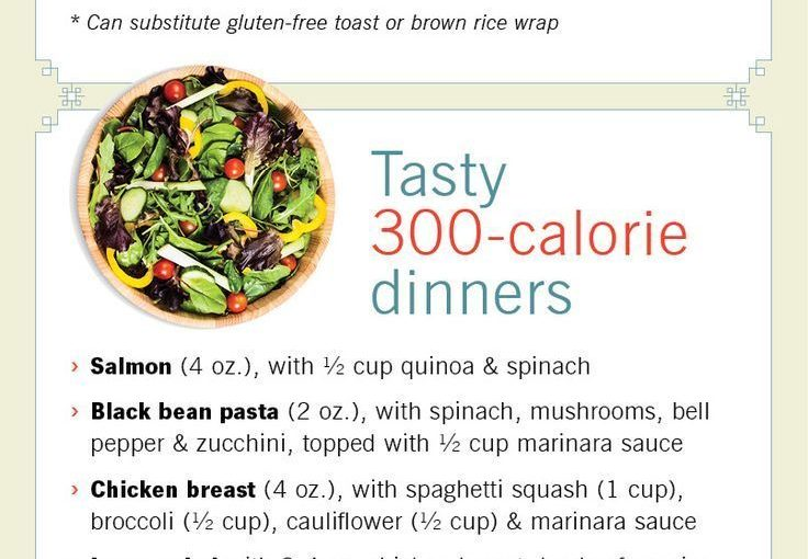 Fix for weight loss? 10 tasty meals for quick days (infographic)