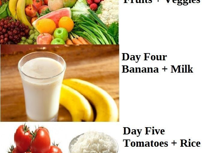 7 days diet for weight loss – diet to lose 10 pounds today