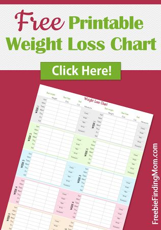 Free Printable Weight Loss Image #weightloss #loseweight