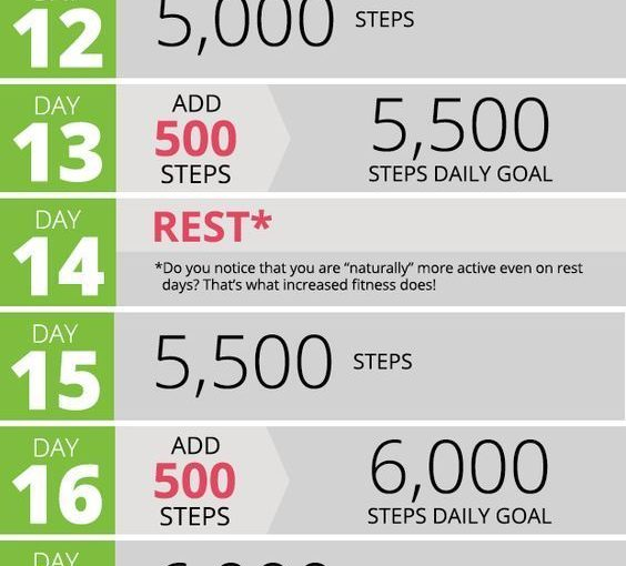 Contrary to popular beliefs, you can lose weight by just walking. In fact, it's …