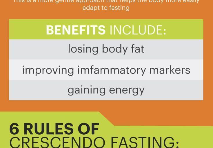 Crescendo fasting – Dr. Ax www.draxe.com #health #holistic #natural