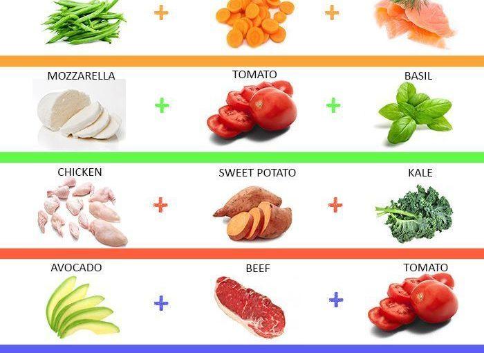 Healthy dinner ideas focusfitness.net / …