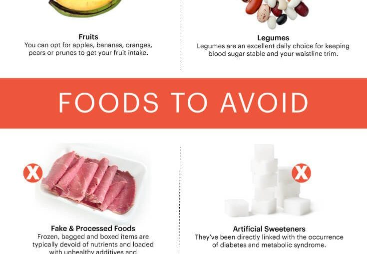 Metabolic Syndrome Diet – Dr. Ax www.draxe.com #health #holistic #natural
