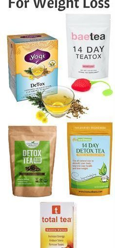 On hunting for good detox tea? They can be very powerful when used next to …