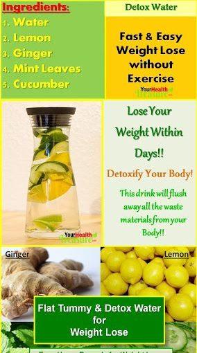 Flat Milk Water Recipe: Detox Water for Weight Loss, Lose Magafita and Detoxif …