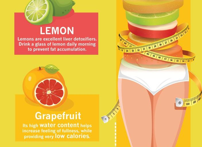 15 Amazing fruit for weight loss #infographic