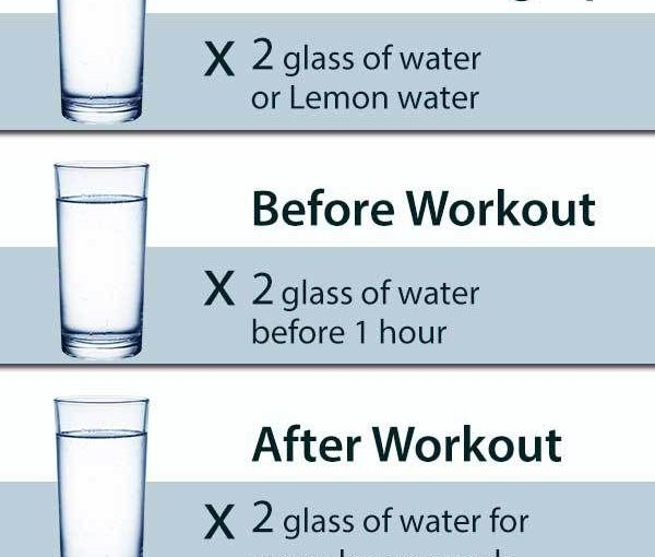 How much water you should drink to lose weight quickly. View 1000 calories work …