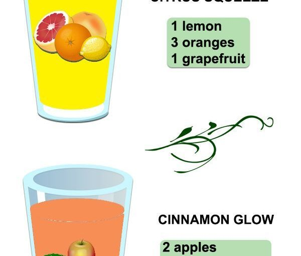 Powerful Congregational Recipes for Weight Loss: High Ingredients in this Juice …