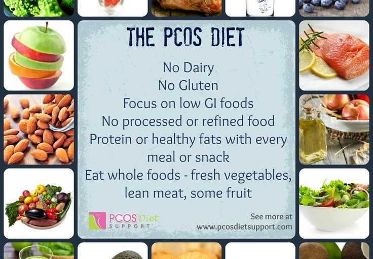 The PCOS Diet Simplified (good to know for those with PCOS caused by allergic diets …