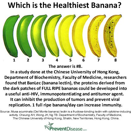 The use of bananas is not only favorite monkeys. One banana contains …