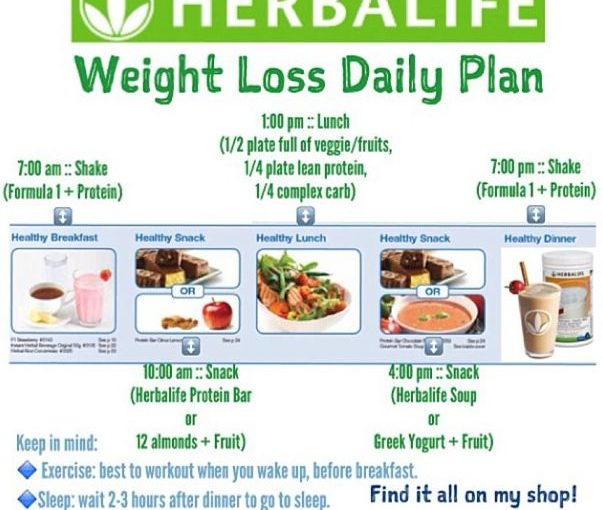 Herbalife Weight Loss Results | Positive weight loss