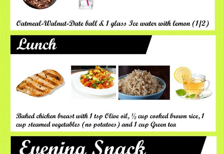 military diet four-day meal plan – follow 1200 calorie diet plan for additive …