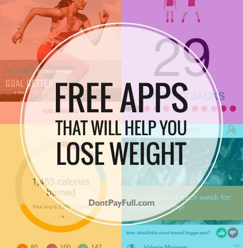 Trying to lose weight but do not want to participate in the gym? Here are 10 free apps that …