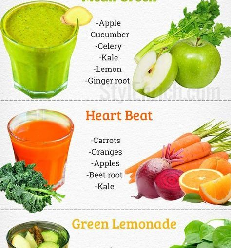 Amazing recipes juice for weight loss
