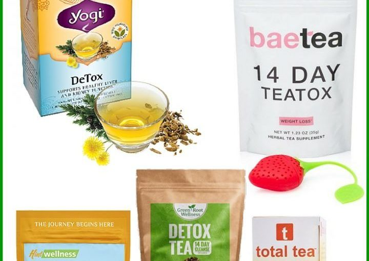 Top 5 Detox Tea for Weight Loss | Avocadu.com