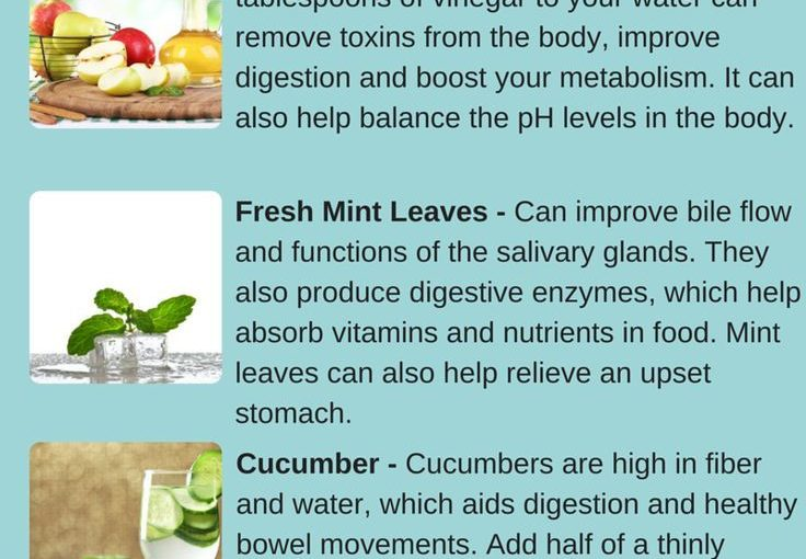 6 things you can add water for better digestion | Detox Water | Gut heal …