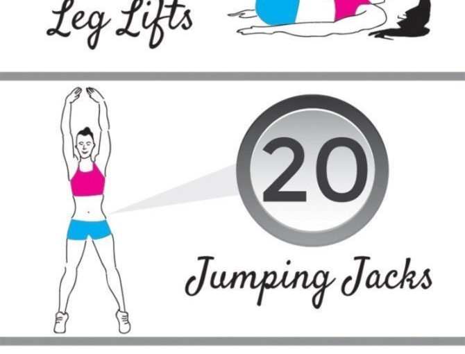 Flat Belly Workout www.changeinsecon …