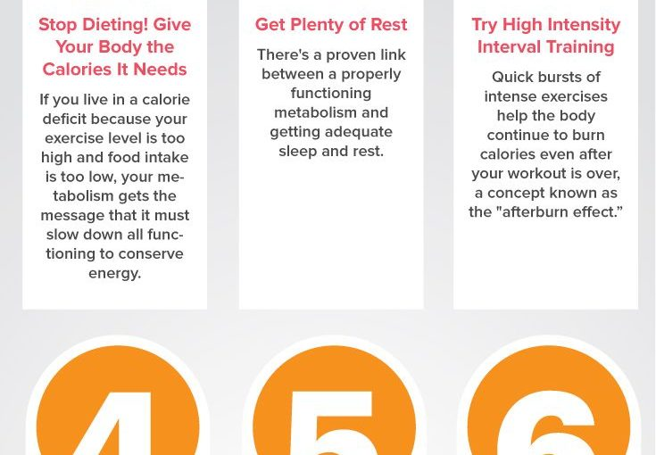 6 natural metabolism boosters – Dr. Ax www.draxe.com #health #holistic #natural …