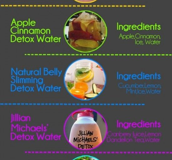 5 Detox Waters To Cleanse Liver …