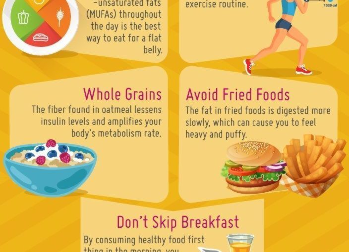 Getting a flat stomach can be a real struggle. Often the difficulty is because …