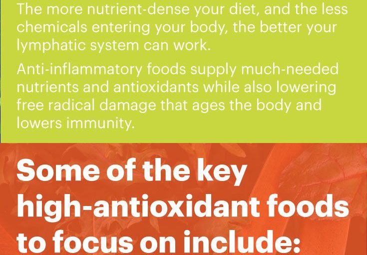 The medicine is rarely talked about but so important to health in general! …