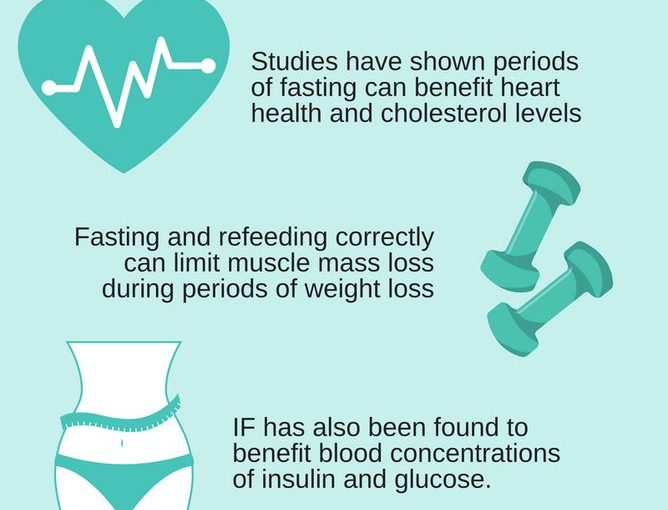 How to Start with Intermittent Fasting for Weight Loss. This free technology …