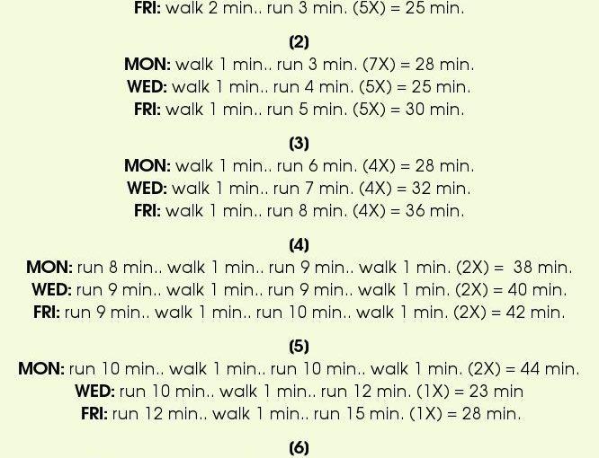 www.bkgstory.com How to start running, fitness, weight loss, walker, health #wei …