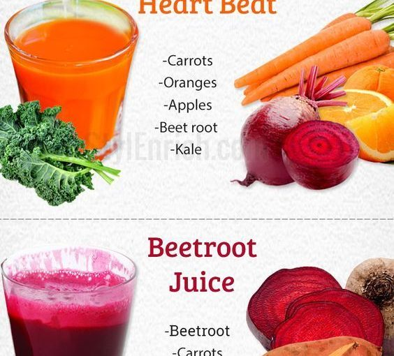 Juice Recipe for Weight Loss #FatBurningDetoxFlatTummy