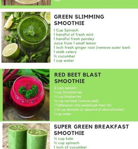 Nutribullet smoothie recipes for weight loss #smoothie #recipes