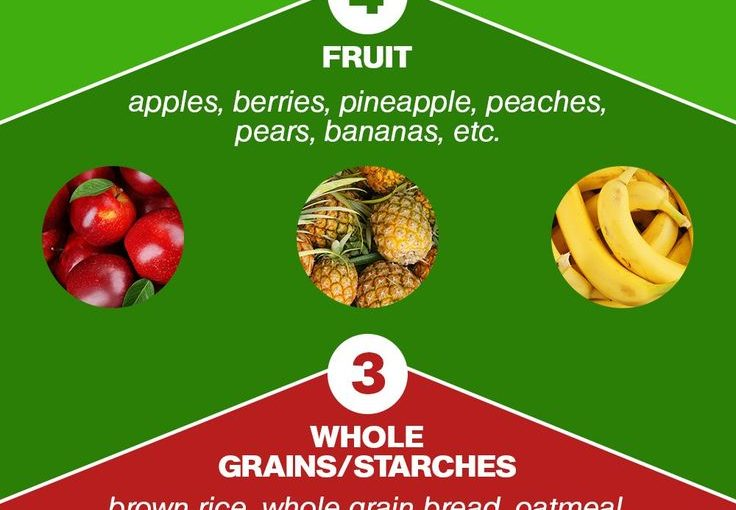 How To Cut Carbs For Weight Loss www.prevention.co …
