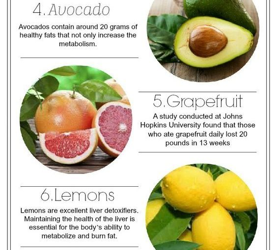 These 8 Fat Burning Foods are great! I am so glad I found this! I have …