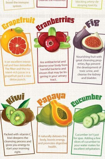 Top 15 Body Cleansing Fruits Recommendations: 20 Best Diet Tips Zer …