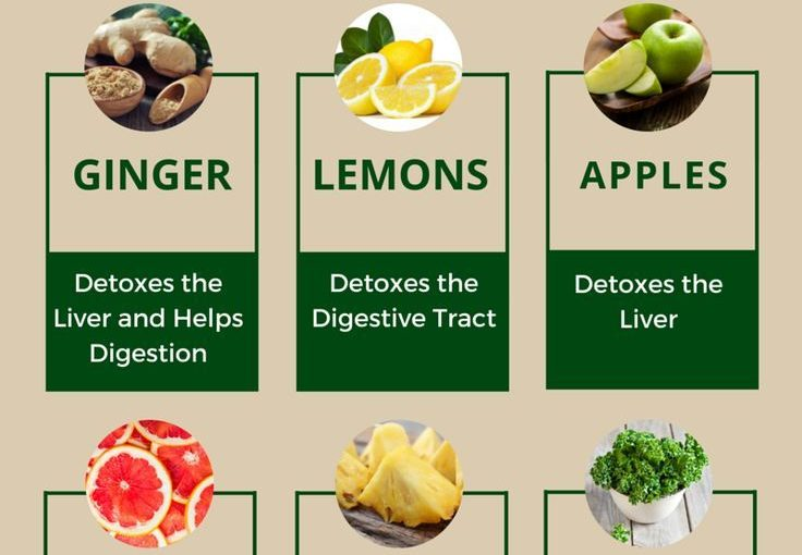 11 foods as a natural detox body | Holistic | Natural Remedies | Food Fact …