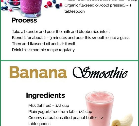 Healty and Delicious Smoothie for Weight Loss