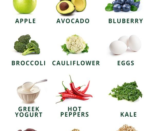 15 Best Weight Loss Foods – Add these to your grocery list right now! #weightl …