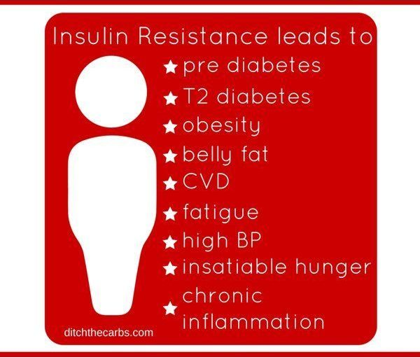 What is insulin resistance? Do you try everything but can not lose weight? Are you …