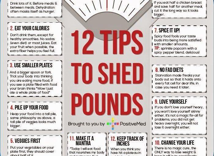 #fitness #weightloss #diet