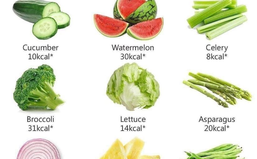 # Revision  Diet but still feeling hungry? That's because you need to have …