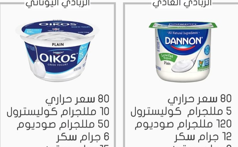Since we are in Ramadan and yogurt, the main guest of Suhoor for many and in the diet of many …