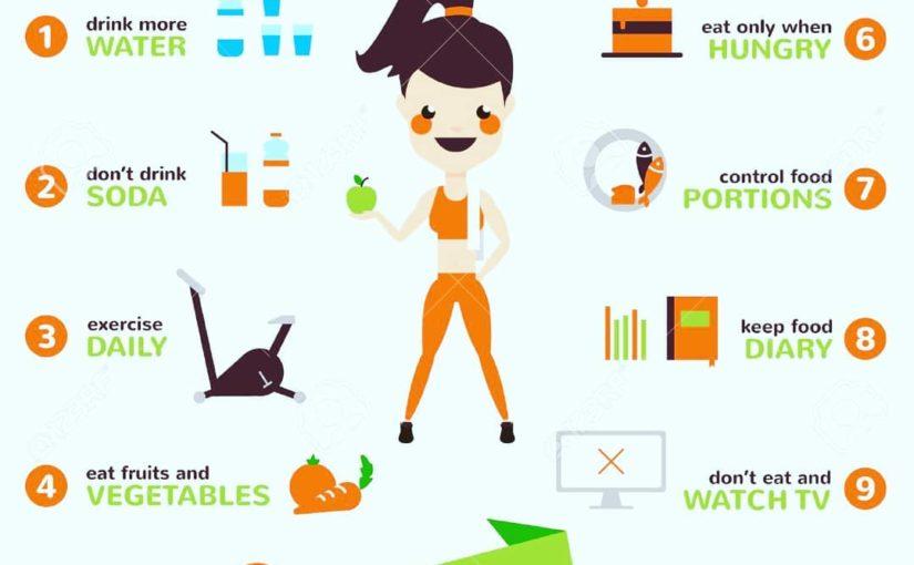 # nutritionist #gym # motivation #food # workout # nutrition is life # nutrition # nutrition …