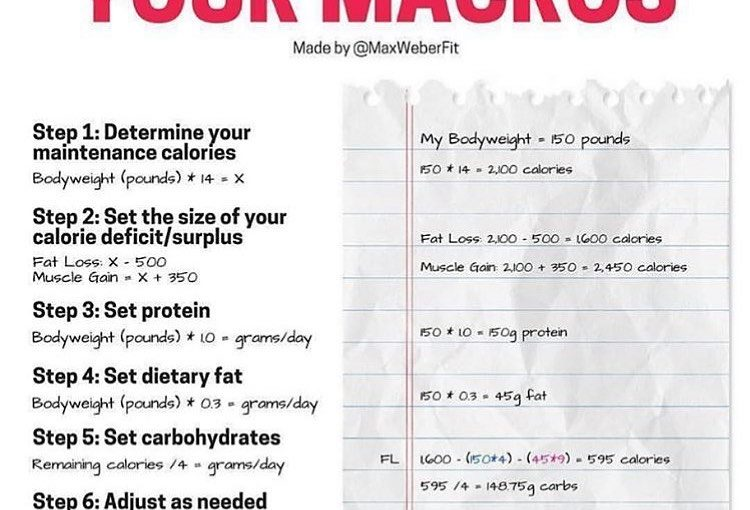 IF YOU CAN'T LIKE MATHEMATICS, try using our FREE macro calculator link in life – AMAZ …